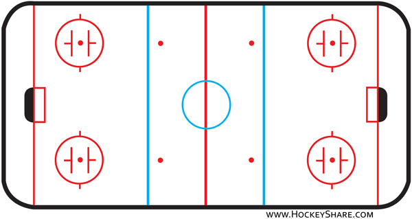 hockey_rink_diagram